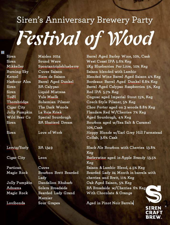 Image from Siren Craft Festival of Wood event page
